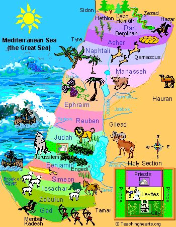 Activities For Kids To Learn About The Torah