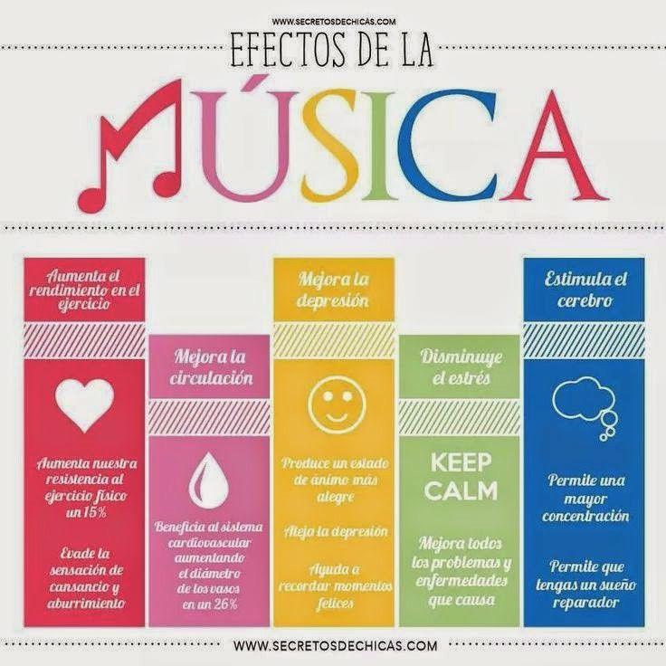 Beneficios de la #música .... :-)
