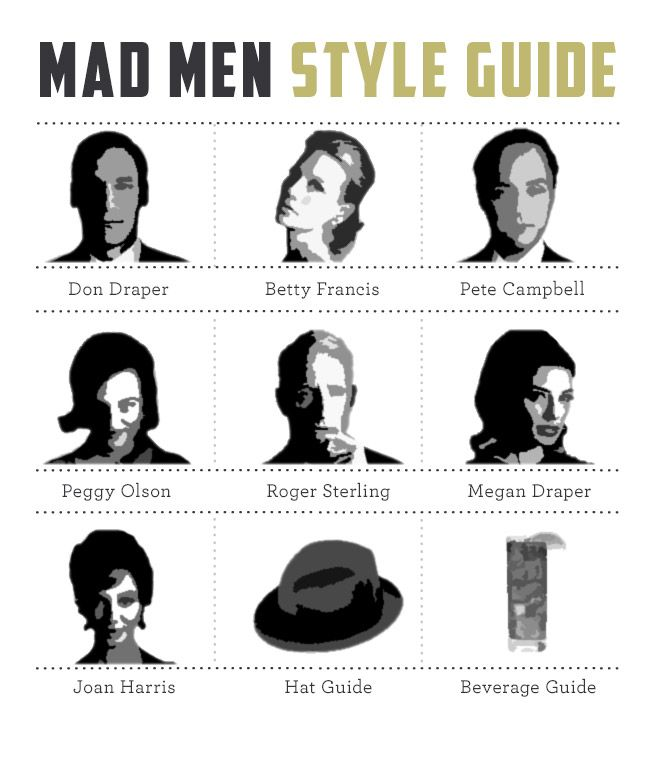 Mad Men Style Guide [http://www.fedoras.com/blog/mad-men-style-guide/]