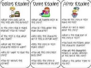 Tri-fold pamphlet to remind students what good readers do before, during, and after reading. This would also be good to give to parents!