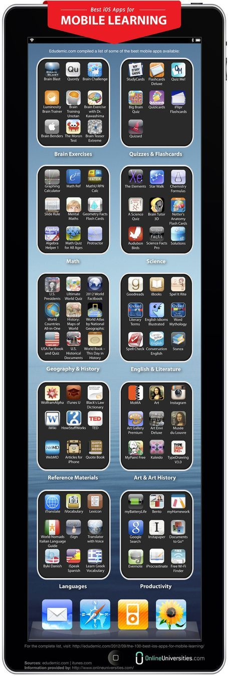 88 Best iOS Apps For Mobile Learning [Infographic] | Leadership Think Tank | Scoop.it