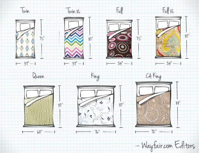 standard bed sizes Standard Bed Sizes. 17 Best images about Furniture dimensions on Pinterest