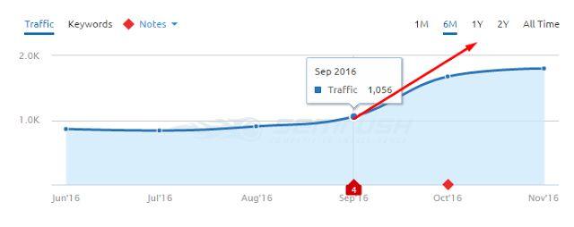 Ha weblap tulajdonos vagy, tényleg ne sokáig várj a #HTTPS-re való átállással !