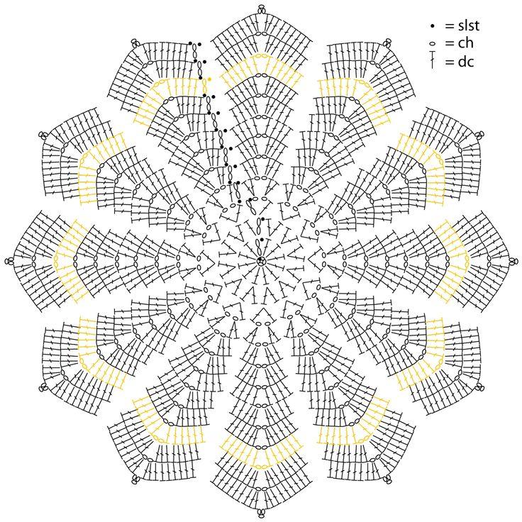 474 best szydelko images on Pinterest | Easy crochet, Crochet lace ...
