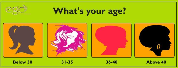 What's your #age? something we hide—and #fight— at every step of #Life.