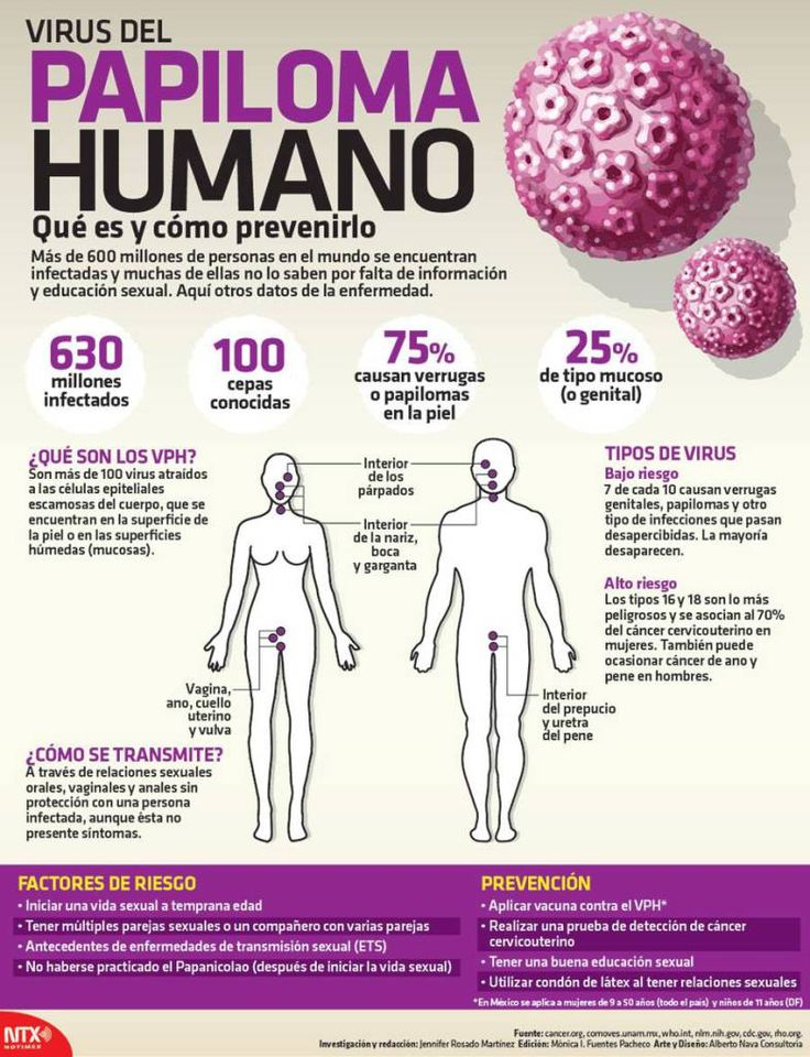 #Salud #Infografia #VPH #Virus del #PapilomaHumano, qué es y cómo prevenirlo vía @candidman...  Más de 600 millones de personas en el mundo se encuentran infectadas y muchas de ellas no lo saben por falta de información y #EducacionSexual.  Aquí otros datos de la enfermedad.
