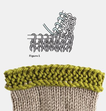 What's the best bind-off for toe-up socks? This blog post has four great ideas, including this unconventional option: the sideways bind off. This isn't a true bind-off—it's actually a sideways edging on your socks that's super stretchy!