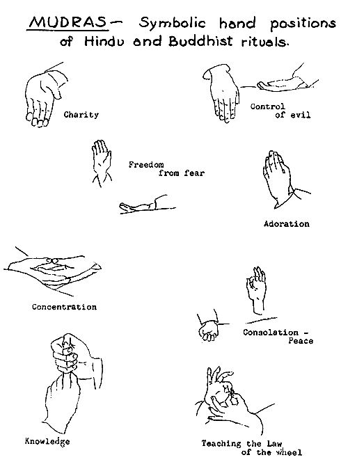 big sale release date exclusive deals Mudras - Hindu, Buddhist, Christian hand positions; used in ...