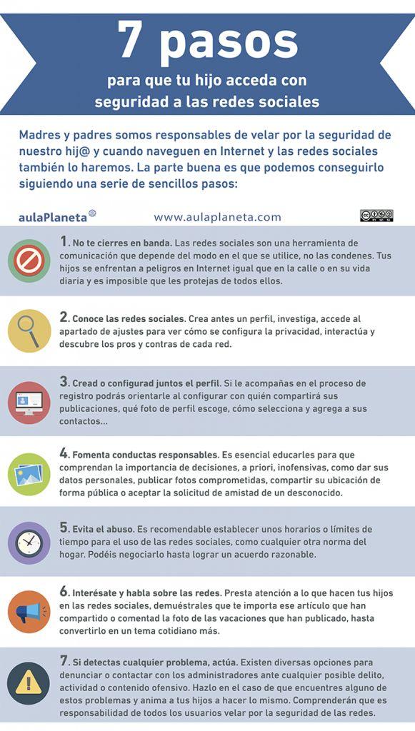INFOGRAFÍA_7 pasos para que tus hijos accedan con seguridad a las redes sociales