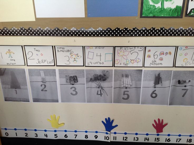 Number line....both created by our students.