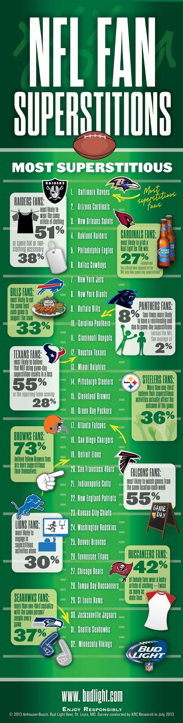 Bud Light NFL - Superstition Survey