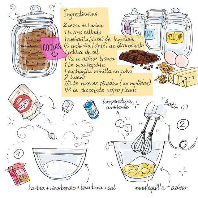 Otra receta ilustrada de las Cookies de chocolate!