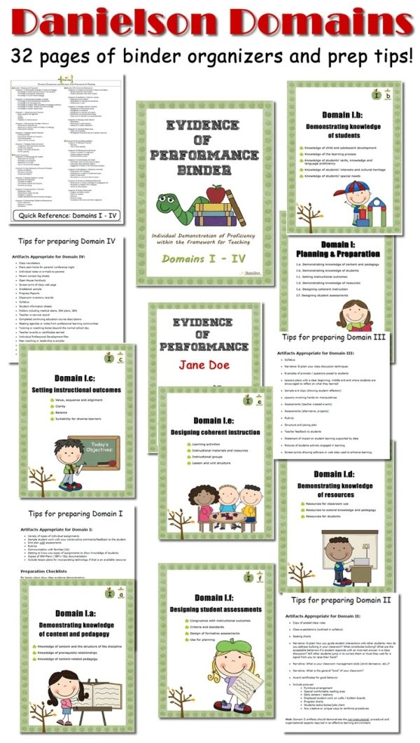 charlotte danielson lesson plan - Google Search