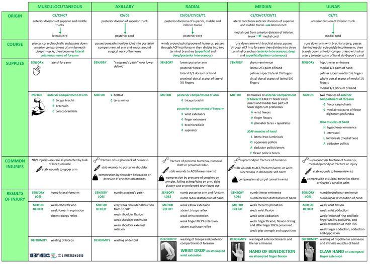 Pre-diabetes formula neuropathy treatment Backonja