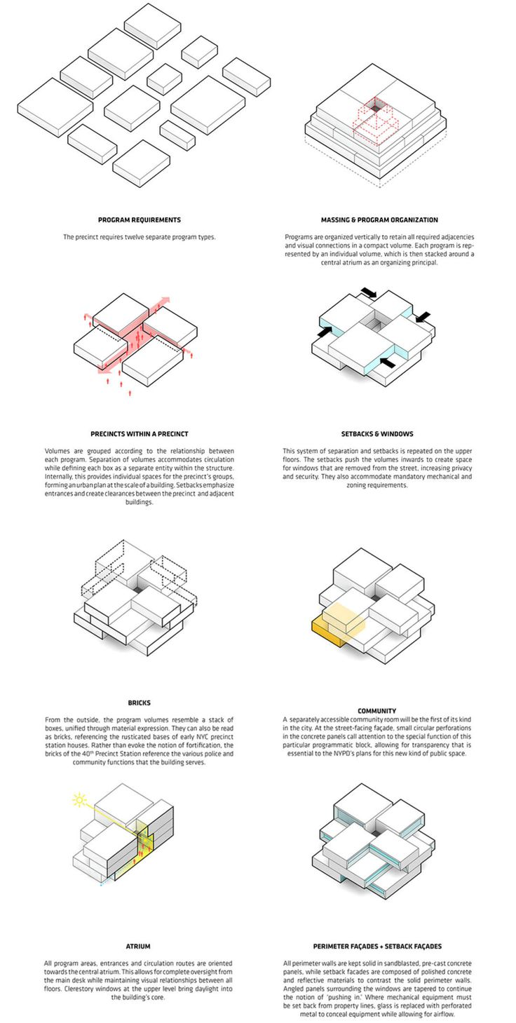Best Big Architects Ideas On Pinterest Architecture Diagrams