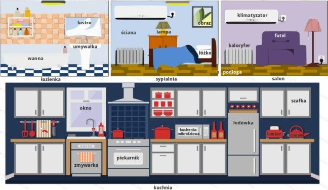 Around the House & Home Polish Vocabulary