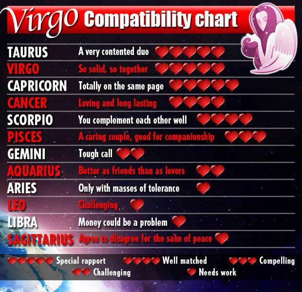 Pretty Cancer Man Taurus Woman Compatibility Mystic
