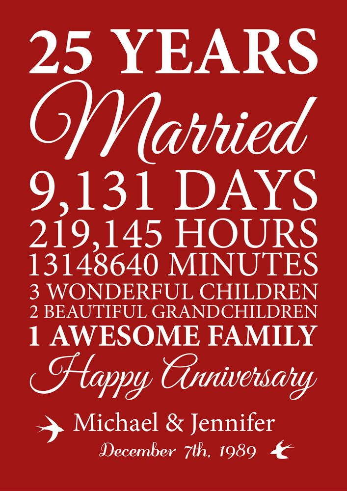 Wedding Anniversary Poster Art Personalised Ready to frame