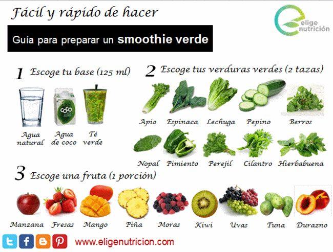 Smoothies verdes (1)