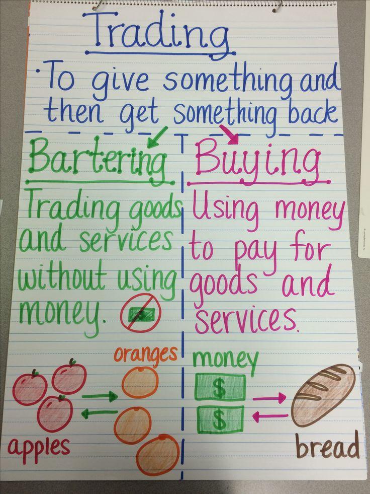 This Chart shows mercantilism happen between the orange, apple, bread, and money        Source:https://s-media-cache-ak0.pinimg.com/originals/25/41/10/2541100d393949f4da1f9ae1f5371dea.jpg
