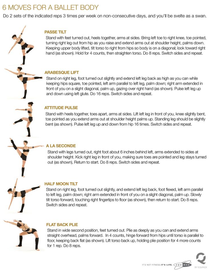 "Haha.. well I definitely used to do most of these in ballet so no wonder they would create a ""ballet body"""