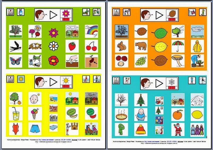 Informática para Educación Especial: Libro de comunicación aumentativa - Recopilación de tableros indidividuales.