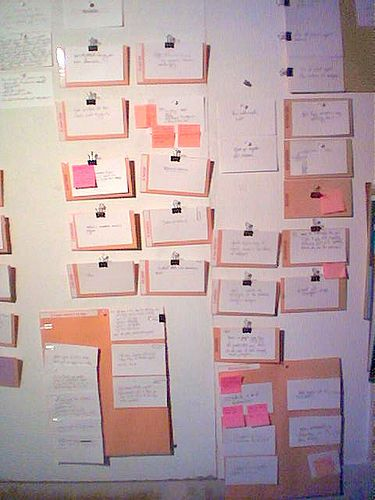 Project Management Via Index Cards Gtd Project Board By