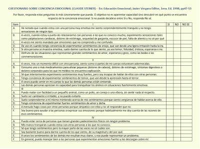 Cuestionario sobre Conciencia Emocional - Claude Steiner