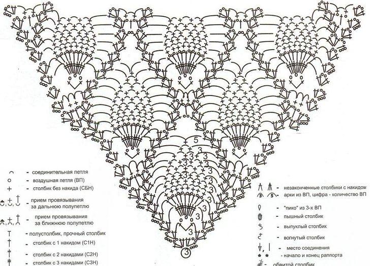 Схемы вязание крючком шали