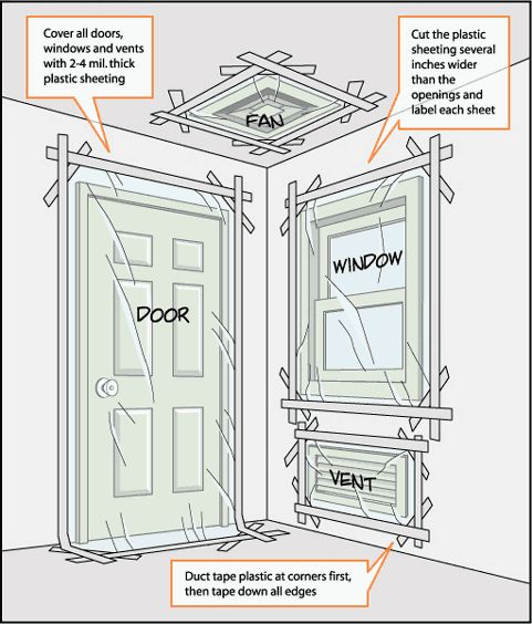 17 Best Images About Survival Shelters On Pinterest