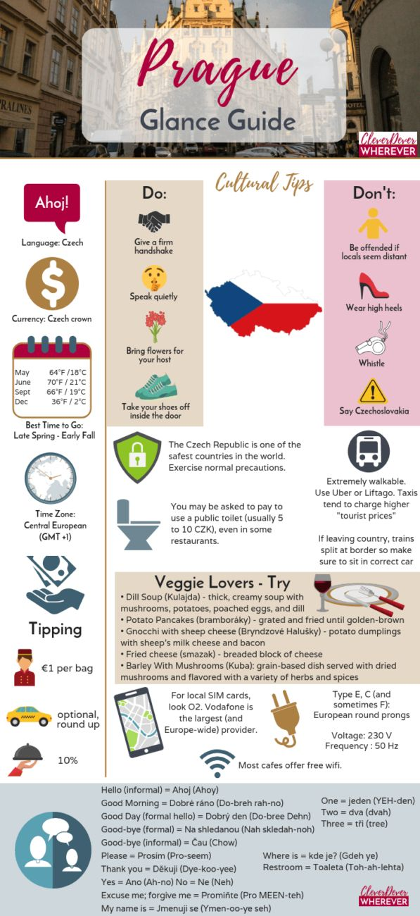 Travel Tips for Prague, Czech Republic At a Glance