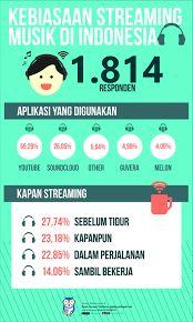 Image result for pencemaran nama baik infografik