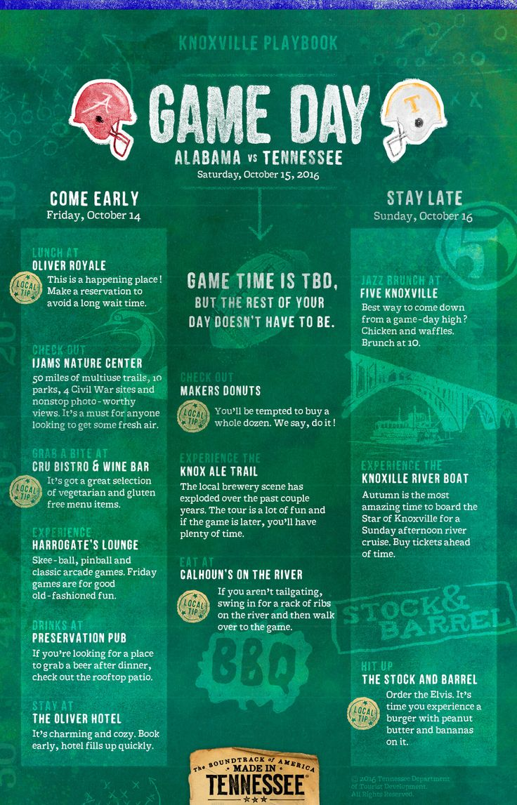 Bama fans, check out the ultimate itinerary for your trip to the Tennessee game.