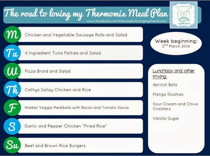 TRTLMT Meal Plan and Shopping List 3.3.2014