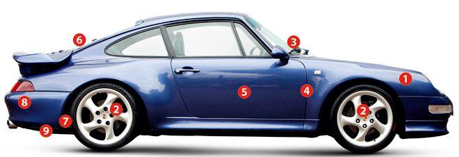 最後の空冷911 ポルシェ993購入ガイド | AUTOCAR JAPAN
