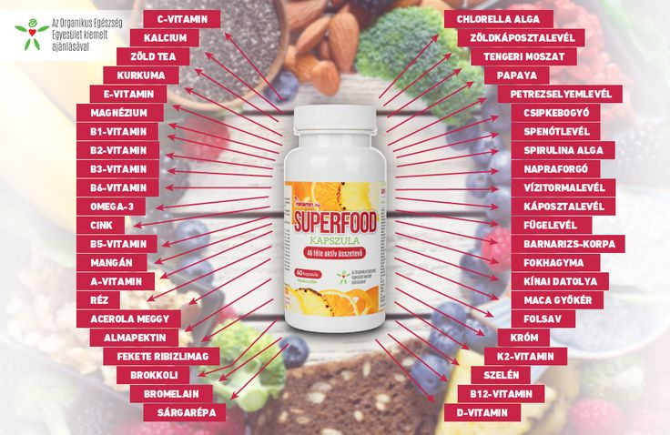 Netamin SUPERFOOD kapszula - Természetes multivitamin