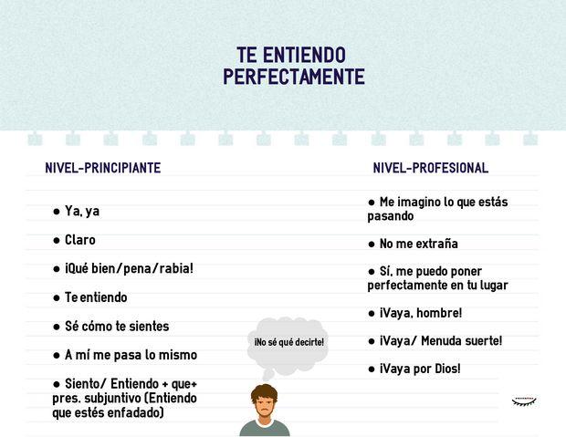 empatizar, tranquilizar, consolar en español- Pestañas ELE