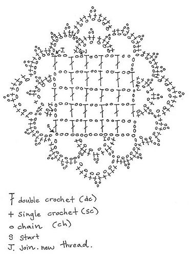 Crochet Pattern by Un Jardín De Hilo, via Flickr