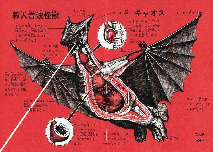 """Shoji Ohtomo - """"Kaiju Zukan"""" (Monster Picture Book) Pages 84-85, Gyoas"""