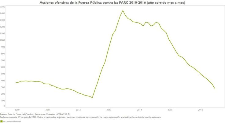 AU FP a FARC 10-16 (anual mensualizado)