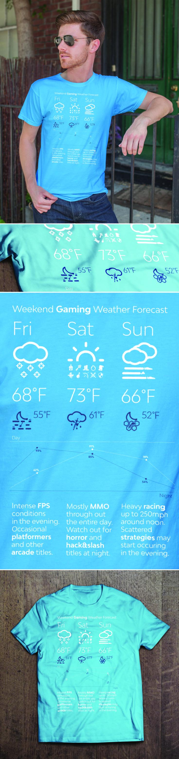 Weekend Gaming Weather Forecast on Teepbulic