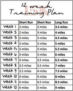 12 week 15k training plan - Google Search