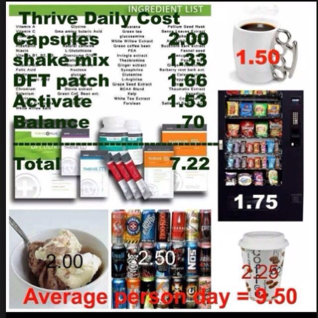 Don't just live THRIVE Go to http://wildelizajane.le-vel.com