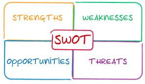 SWOT analysis: Intel corporation Details about the potential of the company through data obtained from primary & secondary sources.