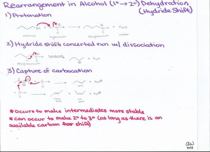 Rearrangement of Alcohol Dehydration Hydride Shift