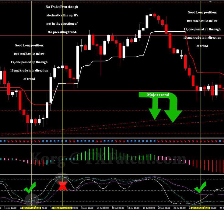 trading in opzioni come funziona dropbox