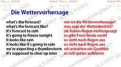 Die Wettervorhersage. The weather forecast in german. what's the forecast? wie ist die Wettervorhersage? what's the forecast like? was sagt der Wetterbericht? it's forecast to rain sie haben Regen vorhergesagt it's going to freeze tonight es gibt Frost heute nacht it looks like rain es sieht nach Regen aus we're expecting a thunderstorm wir erwarten ein Gewitter it's supposed to clear up later es soll später aufklaren