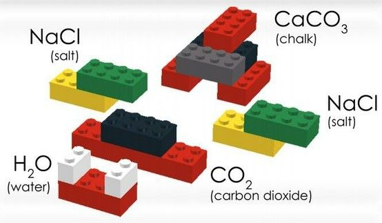MIT provides this great lesson plan on using Legos to study chemistry