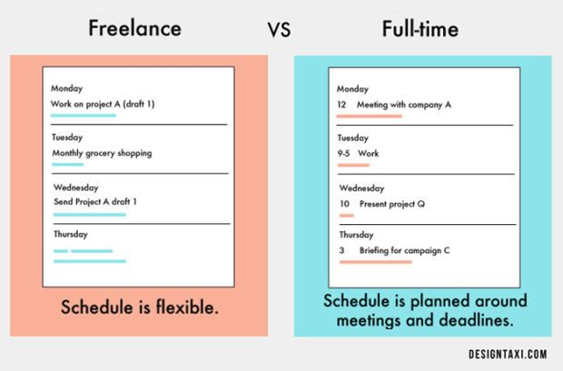 The Pros And Cons Of Being Freelancer Brilliantly Illustrated - UltraLinx