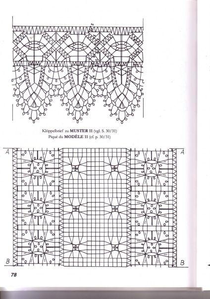 9994 best bolillos images on pinterest bobbin lace patterns lace and bobbin lace. Black Bedroom Furniture Sets. Home Design Ideas